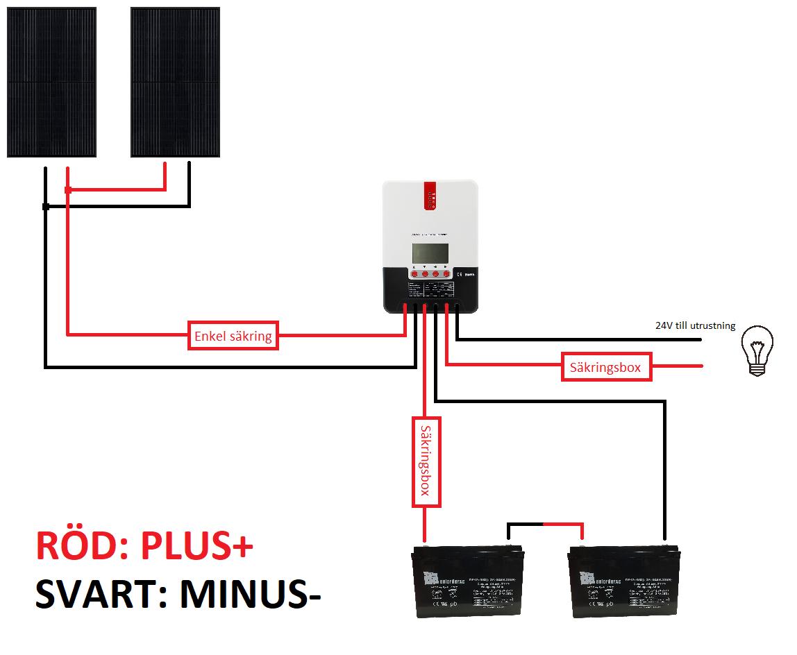 Vanliga paket parallellsolpanel seriebatteri